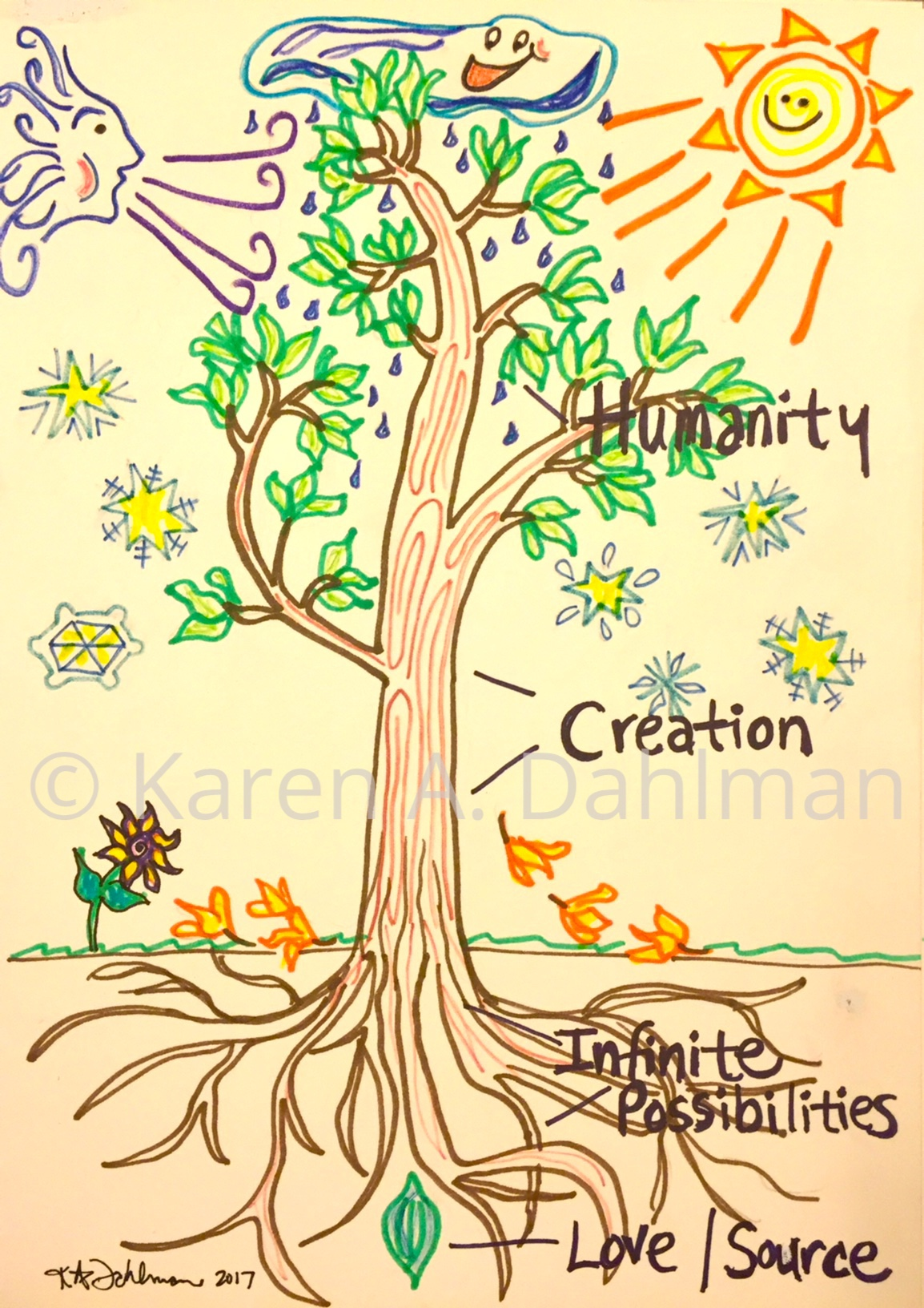 A Channeled Message: The Family Tree of Humanity